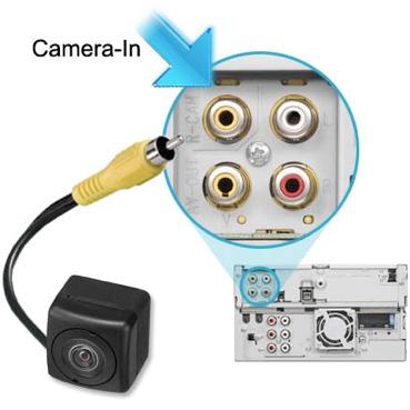 как установить камеру заднего вида на киа спортейдж 3