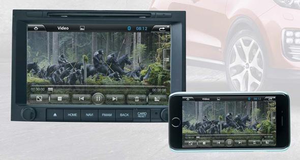 MirrorLink для смартфонов на базе Android